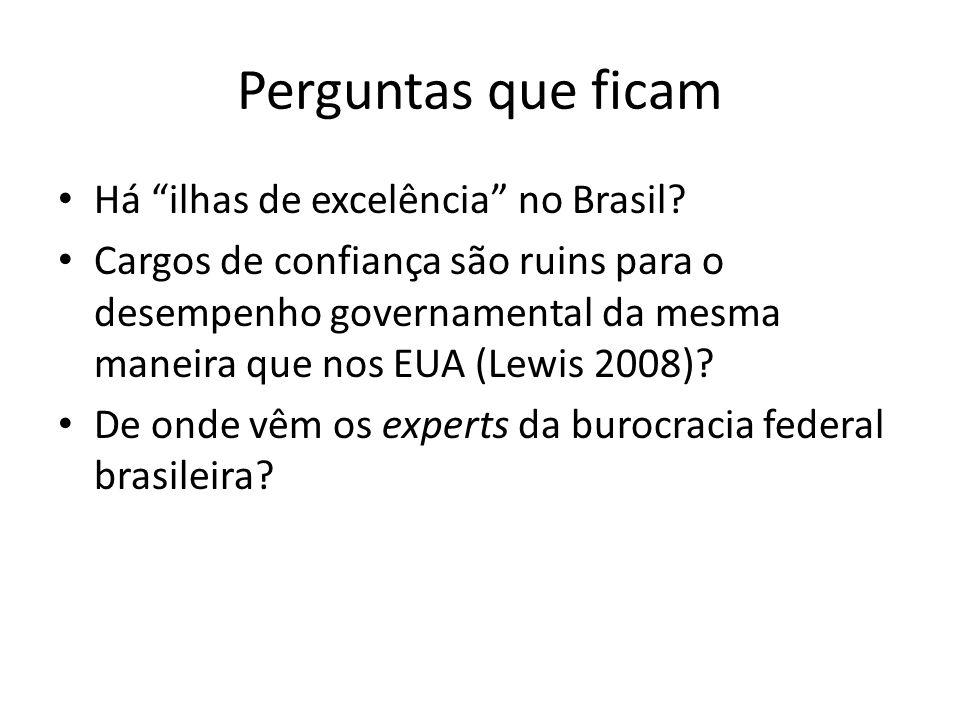 Perguntas que ficam Há ilhas de excelência no Brasil.