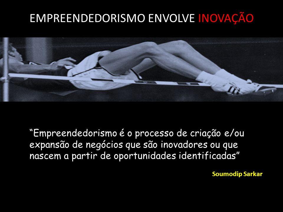 EMPREENDEDORISMO ENVOLVE INOVAÇÃO Empreendedorismo é o processo de criação e/ou expansão de negócios que são inovadores ou que nascem a partir de opor
