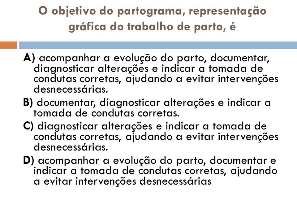 O objetivo do partograma, representação gráfica do trabalho de parto, é A) acompanhar a evolução do parto, documentar, diagnosticar alterações e indic