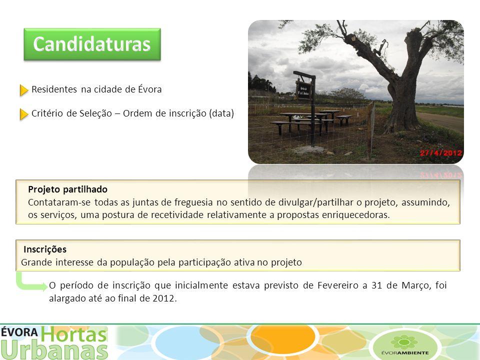 Residentes na cidade de Évora Critério de Seleção – Ordem de inscrição (data) Projeto partilhado Contataram-se todas as juntas de freguesia no sentido
