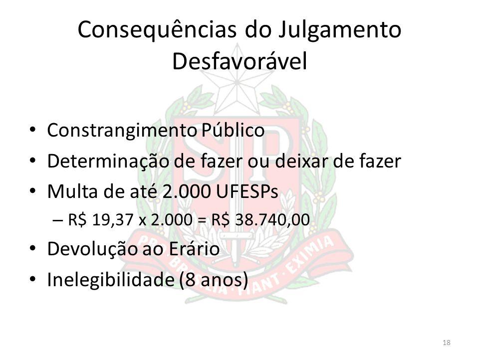 Consequências do Julgamento Desfavorável Constrangimento Público Determinação de fazer ou deixar de fazer Multa de até 2.000 UFESPs – R$ 19,37 x 2.000