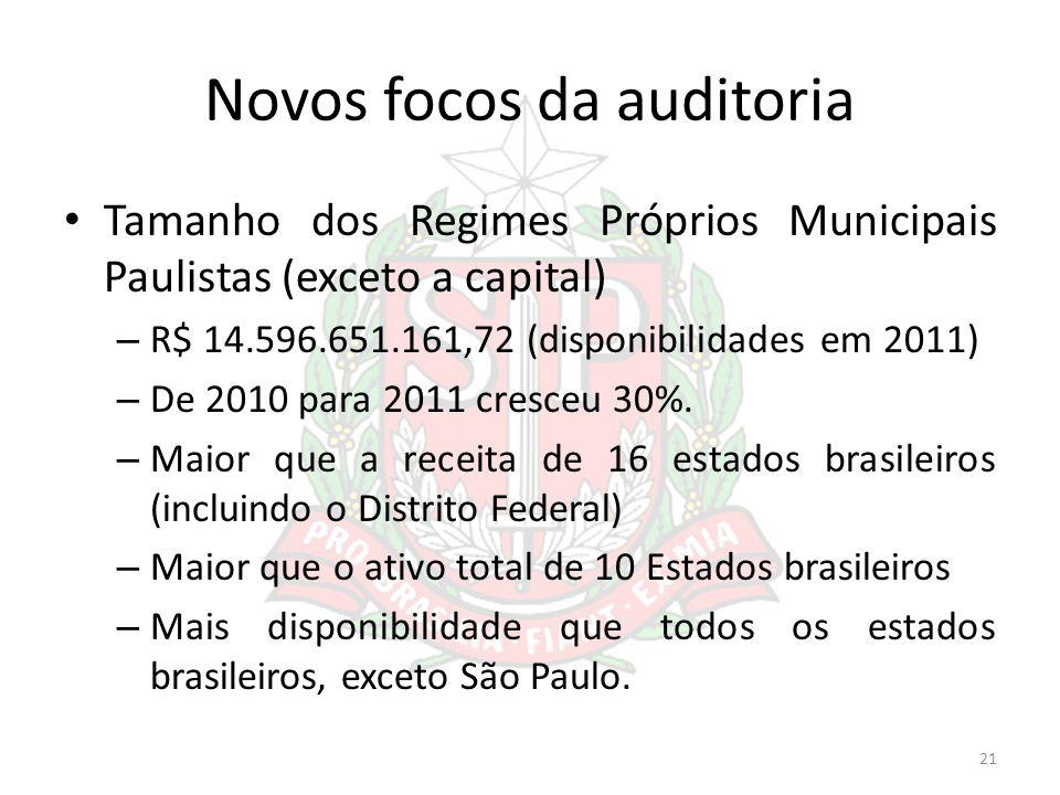 Novos focos da auditoria Tamanho dos Regimes Próprios Municipais Paulistas (exceto a capital) – R$ 14.596.651.161,72 (disponibilidades em 2011) – De 2