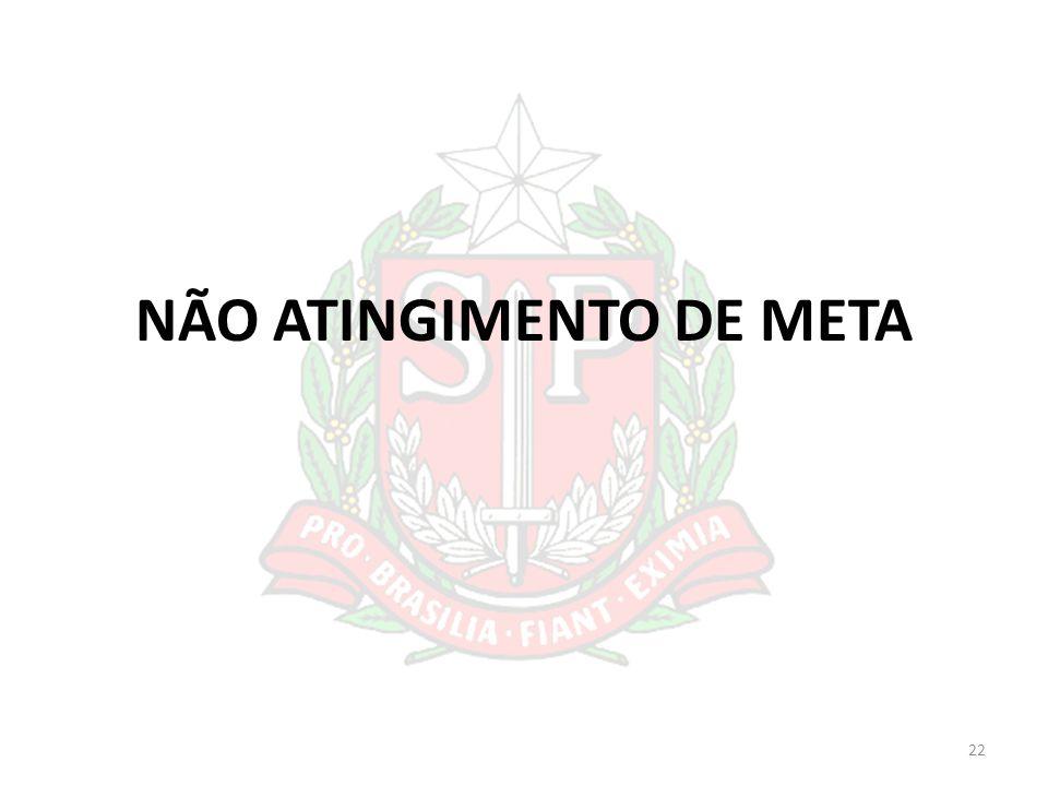 NÃO ATINGIMENTO DE META 22