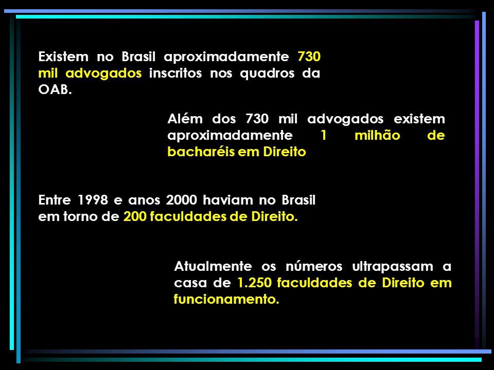 Atualmente – desde 2008 - o exame é unificado e realizado no Brasil simultaneamente. No último Exame foram 114.763 inscritos.