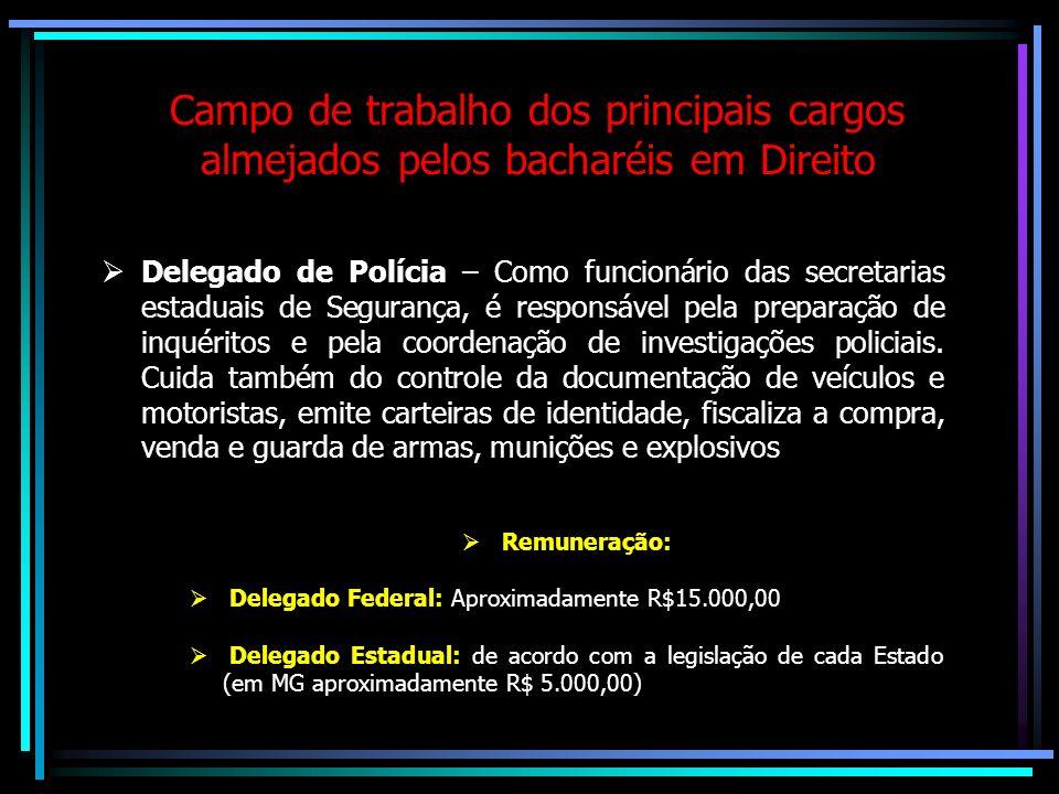 Campo de trabalho dos principais cargos almejados pelos bacharéis em Direito Defensoria Pública – Assistência jurídica integral aos necessitados. Defe