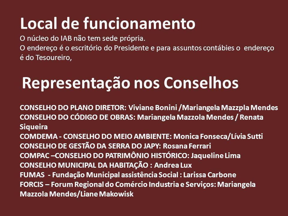 Eventos : Discussões sobre a Proposta de Revisão da Lei Municipal nº 415/2004 26/04/2012 Plano Diretor AUDIÊNCIA PÚBLICA - 28/03/2012 26/04/2012 IAB discorda e moradores da Malota reclamam.