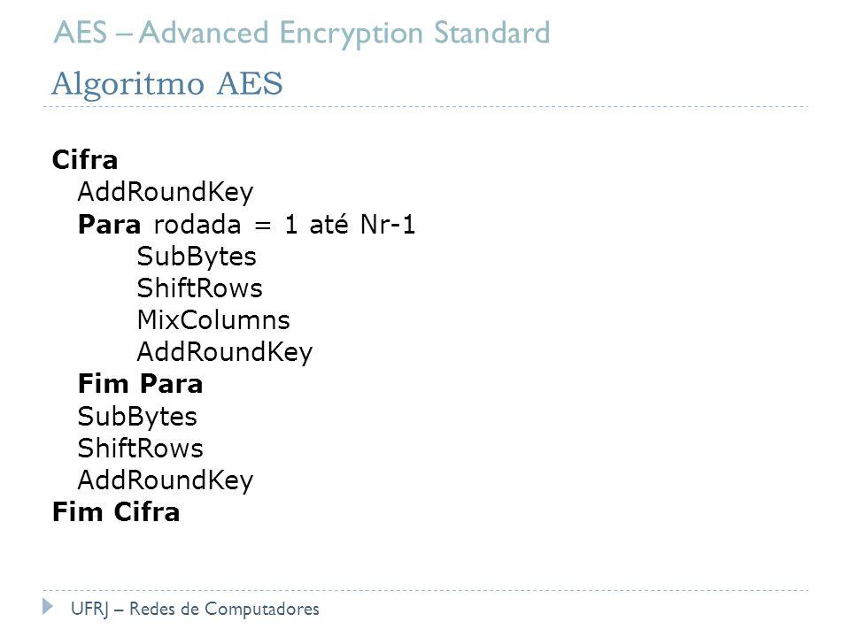 Algoritmo AES Cifra AddRoundKey Para rodada = 1 até Nr-1 SubBytes ShiftRows MixColumns AddRoundKey Fim Para SubBytes ShiftRows AddRoundKey Fim Cifra U