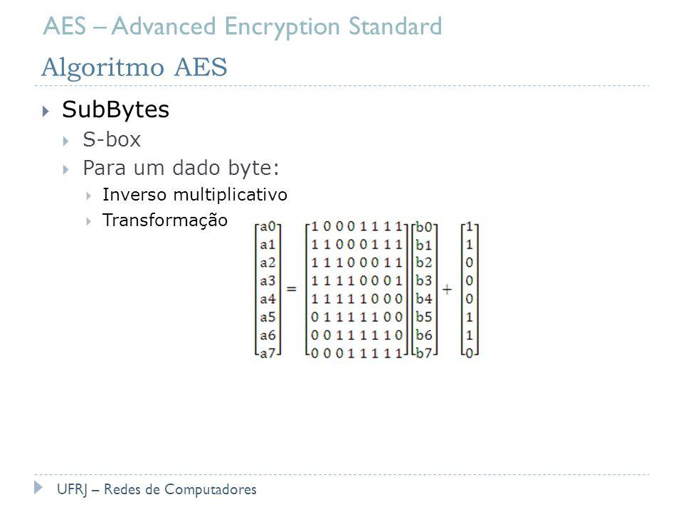 Algoritmo AES SubBytes S-box Para um dado byte: Inverso multiplicativo Transformação UFRJ – Redes de Computadores AES – Advanced Encryption Standard