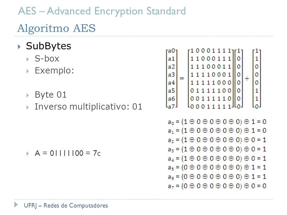 Algoritmo AES SubBytes S-box Exemplo: Byte 01 Inverso multiplicativo: 01 A = 01111100 = 7c UFRJ – Redes de Computadores AES – Advanced Encryption Stan