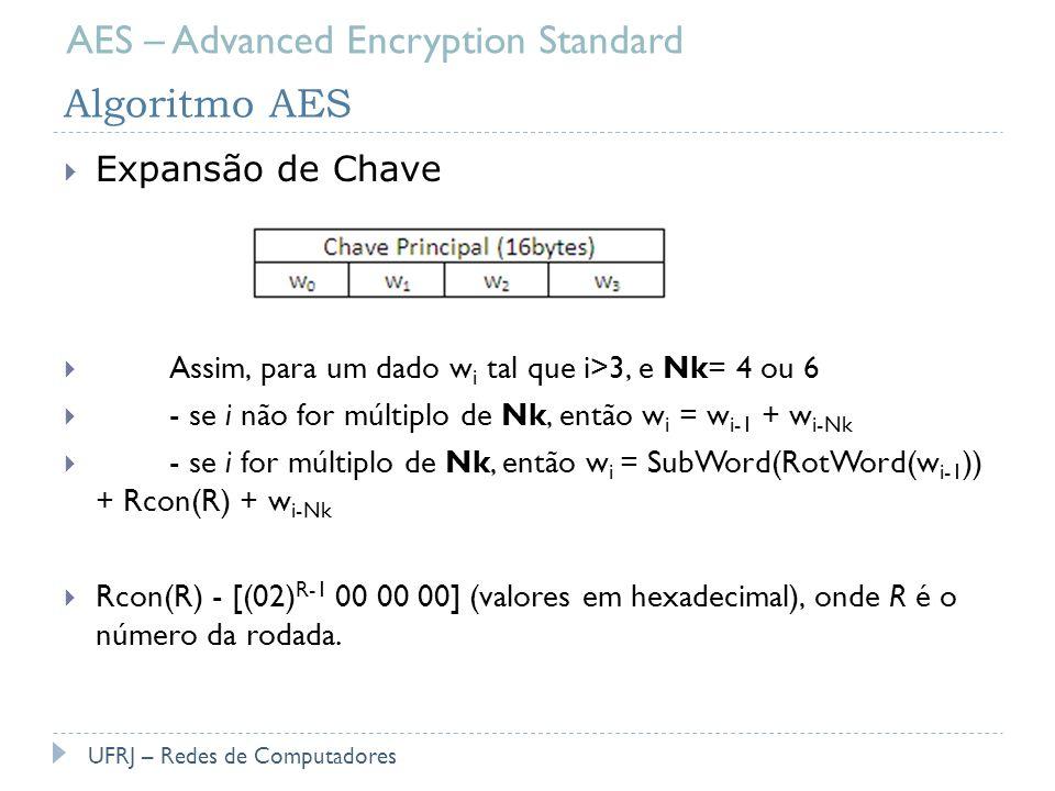 Algoritmo AES Expansão de Chave Assim, para um dado w i tal que i>3, e Nk= 4 ou 6 - se i não for múltiplo de Nk, então w i = w i-1 + w i-Nk - se i for