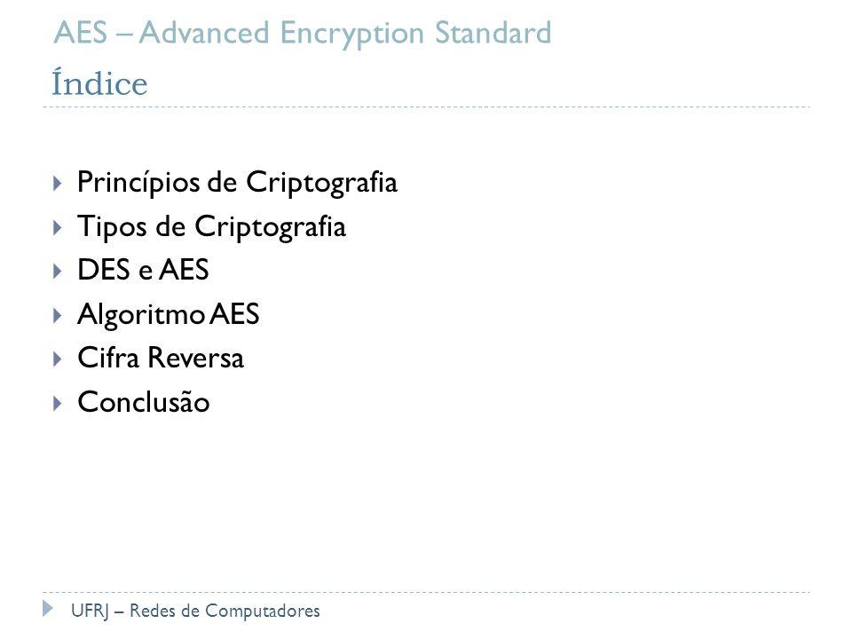 Princípios de Criptografia Do grego: kryptós – escondido gráphein – escrita Código ou Cifra de César 25 combinações possíveis UFRJ – Redes de Computadores AES – Advanced Encryption Standard