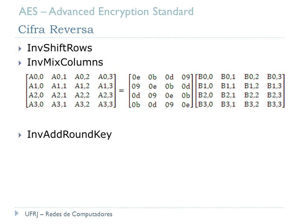 Cifra Reversa InvShiftRows InvMixColumns InvAddRoundKey UFRJ – Redes de Computadores AES – Advanced Encryption Standard