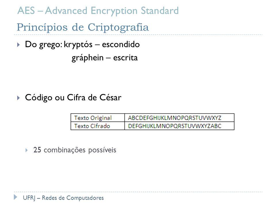 Princípios de Criptografia Do grego: kryptós – escondido gráphein – escrita Código ou Cifra de César 25 combinações possíveis UFRJ – Redes de Computad