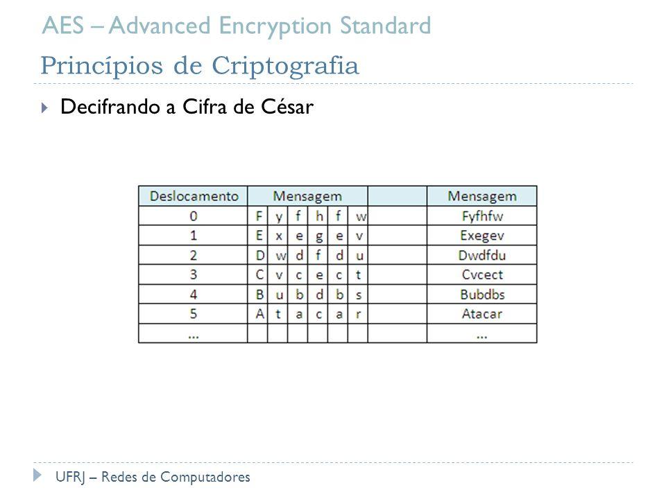 Algoritmo AES MixColumns Exemplo Forma geral UFRJ – Redes de Computadores AES – Advanced Encryption Standard
