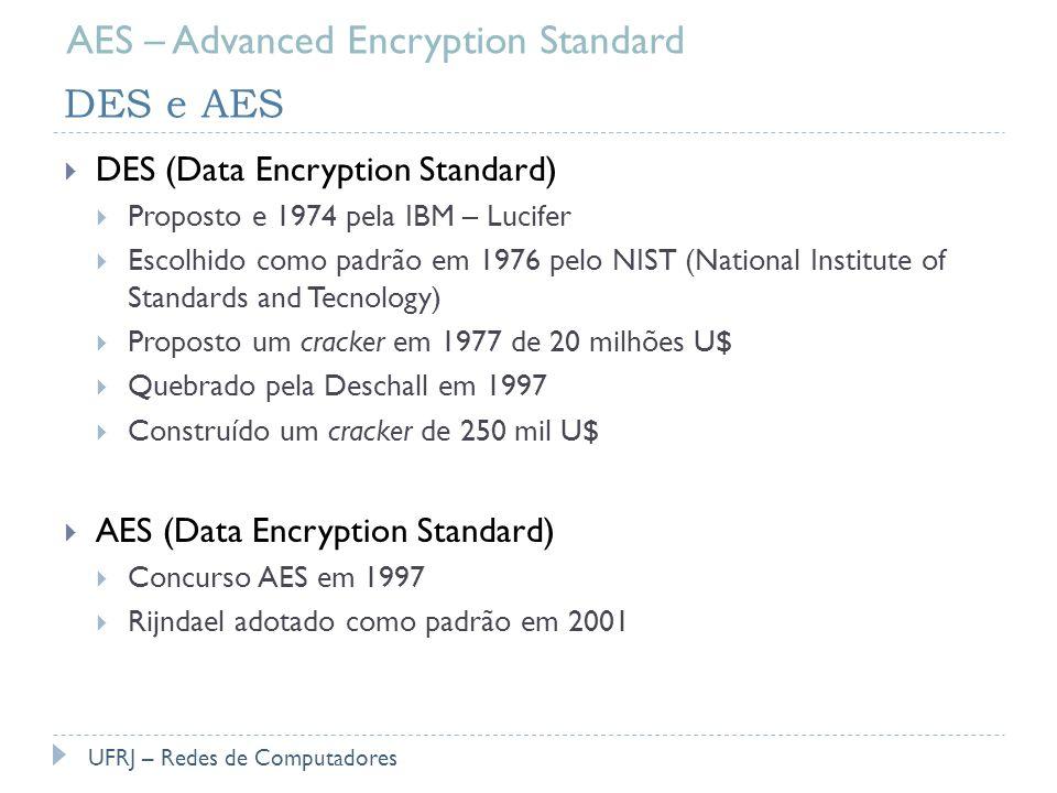 Algoritmo AES Blocos de dados 128 bits Chaves de 128, 192 ou 256 bits Matriz de estados de 16 bytes Nb = 4 colunas Nk = 4, 6 ou 8 chaves Nr = 10, 12 ou 14 rodadas UFRJ – Redes de Computadores AES – Advanced Encryption Standard
