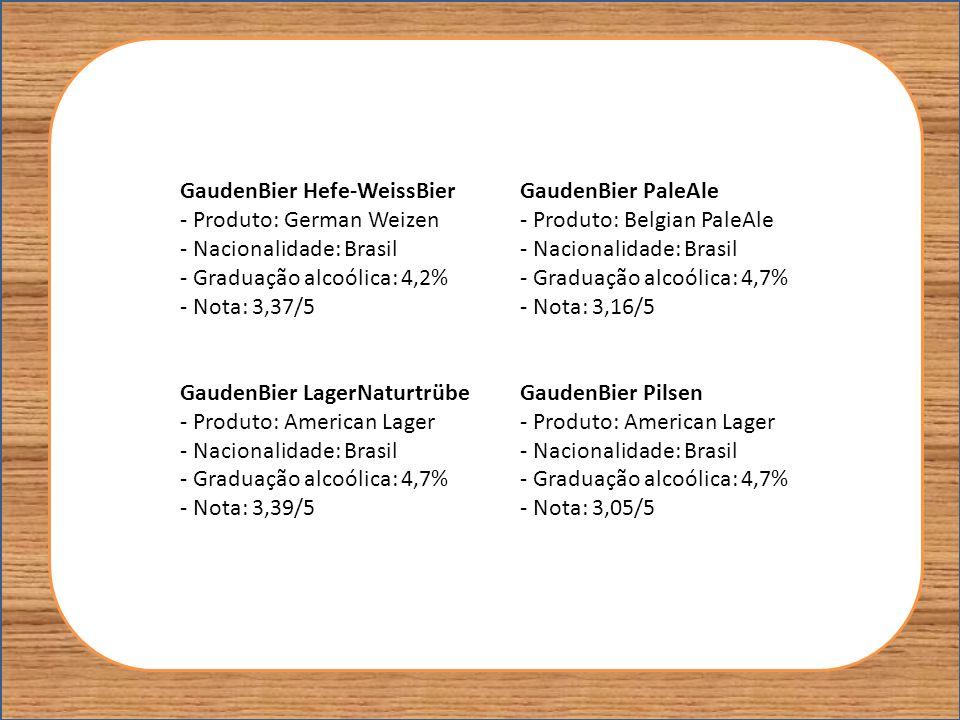 GaudenBier PaleAle - Produto: Belgian PaleAle - Nacionalidade: Brasil - Graduação alcoólica: 4,7% - Nota: 3,16/5 GaudenBier Pilsen - Produto: American