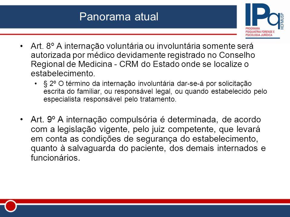 Art. 8º A internação voluntária ou involuntária somente será autorizada por médico devidamente registrado no Conselho Regional de Medicina - CRM do Es