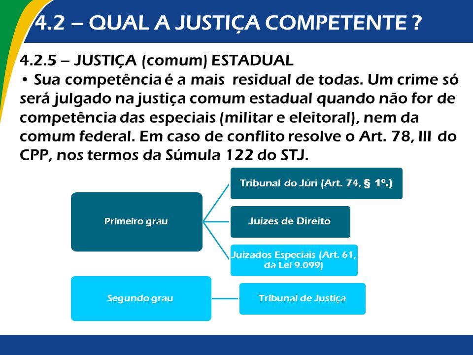 4.2 – QUAL A JUSTIÇA COMPETENTE ? 4.2.5 – JUSTIÇA (comum) ESTADUAL Sua competência é a mais residual de todas. Um crime só será julgado na justiça com