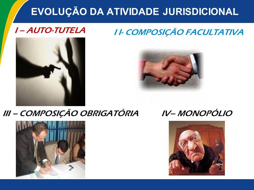 EVOLUÇÃO DA ATIVIDADE JURISDICIONAL I – AUTO-TUTELA I I- COMPOSIÇÃO FACULTATIVA III – COMPOSIÇÃO OBRIGATÓRIAIV– MONOPÓLIO