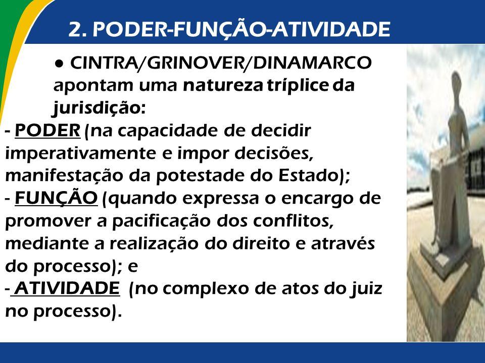 4.3 – QUAL É O FORO COMPETENTE (LOCAL ).