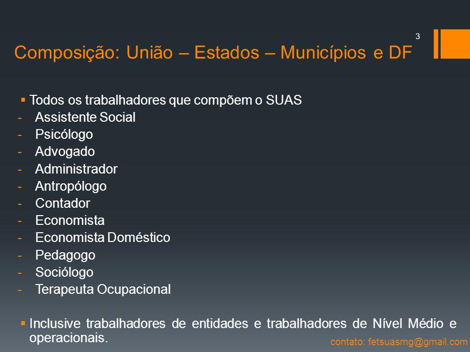 Composição: União – Estados – Municípios e DF Todos os trabalhadores que compõem o SUAS -Assistente Social -Psicólogo -Advogado -Administrador -Antrop