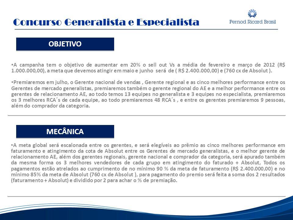 Concurso Generalista e Especialista OBJETIVO A campanha tem o objetivo de aumentar em 20% o sell out Vs a média de fevereiro e março de 2012 (R$ 1.000.000,00), a meta que devemos atingir em maio e junho será de ( R$ 2.400.000,00) e (760 cx de Absolut ).