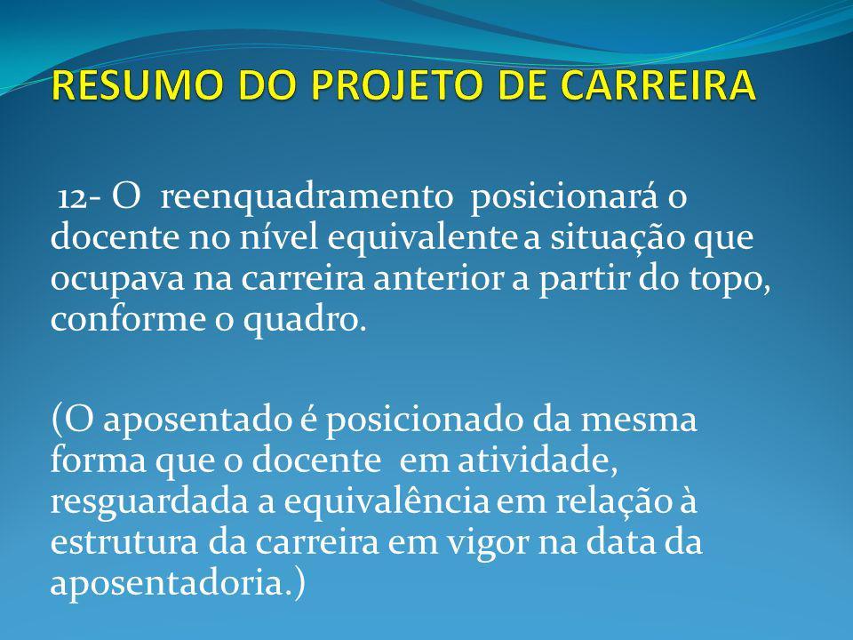 12- O reenquadramento posicionará o docente no nível equivalente a situação que ocupava na carreira anterior a partir do topo, conforme o quadro.