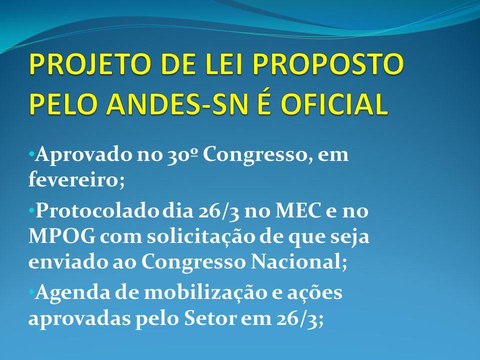 Aprovado no 30º Congresso, em fevereiro; Protocolado dia 26/3 no MEC e no MPOG com solicitação de que seja enviado ao Congresso Nacional; Agenda de mobilização e ações aprovadas pelo Setor em 26/3;