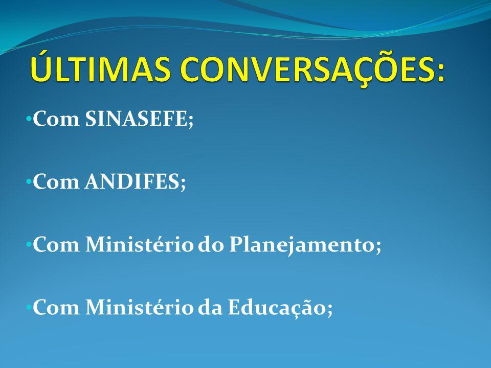 Com SINASEFE; Com ANDIFES; Com Ministério do Planejamento; Com Ministério da Educação;