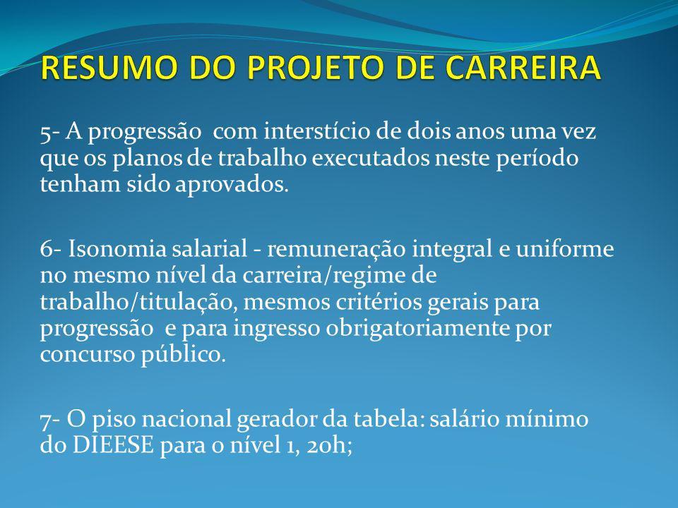 5- A progressão com interstício de dois anos uma vez que os planos de trabalho executados neste período tenham sido aprovados.