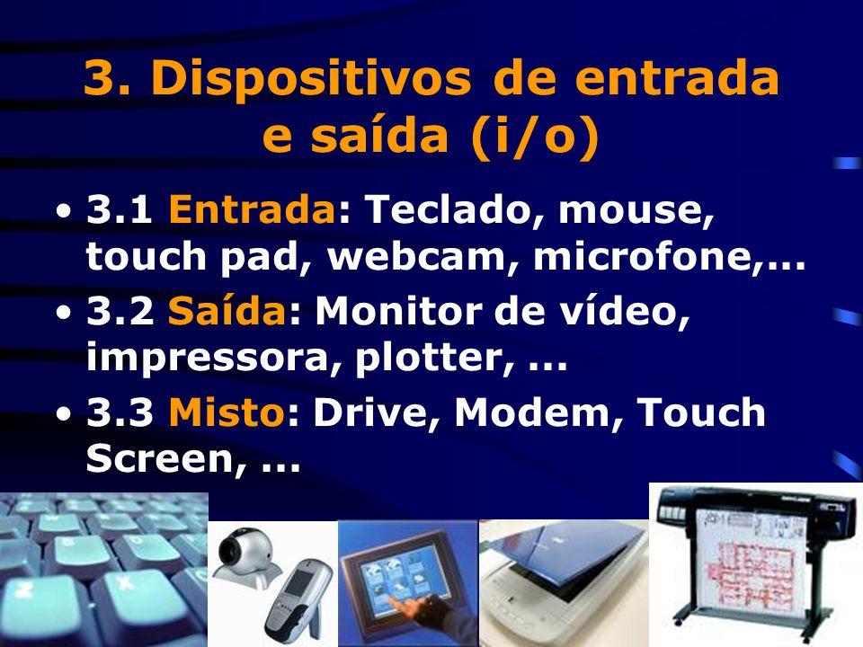 2.3 Ópticas 2.3.1 CD (X=150 Kb/s); 2.3.2 DVD; 2.3.3 HD-DVD; 2.3.4BLU-RAY