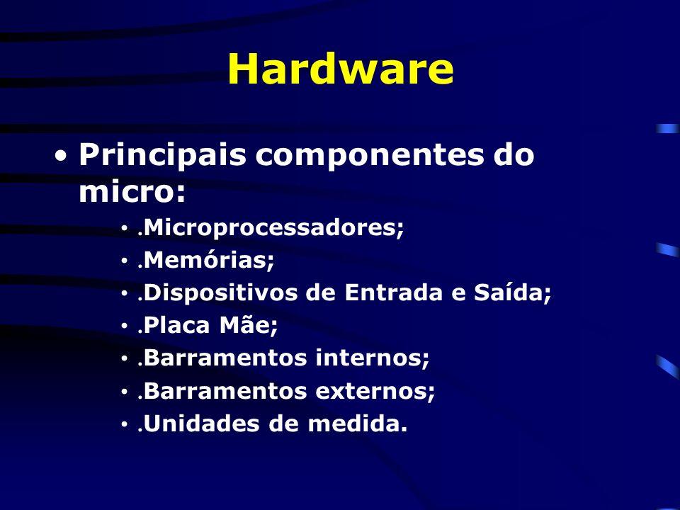 Hardware Principais componentes do micro:.Microprocessadores;.