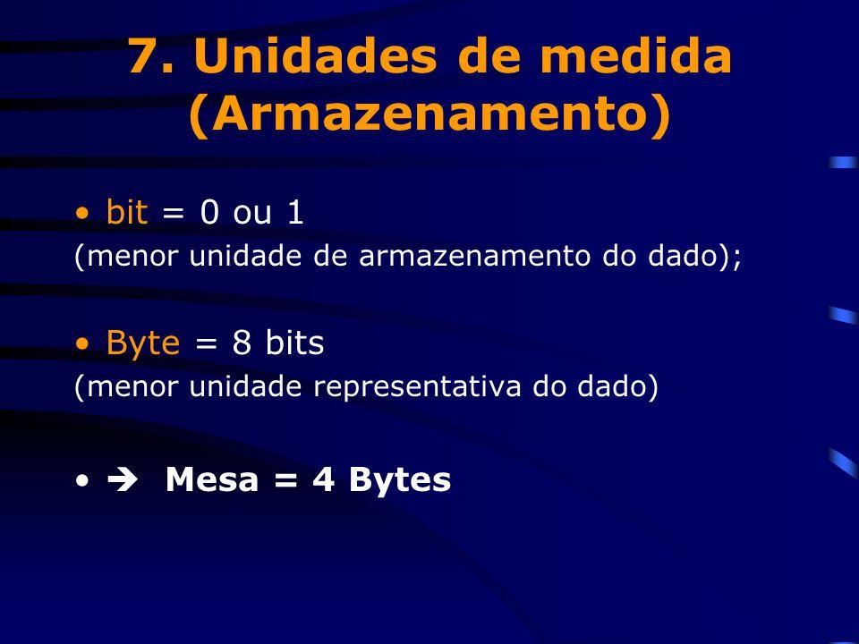 Bluetooth 2,4GHz; UWBZigBeeWiFiWiMax Taxa de transmissão 720 Kbps 110 a 480 Mbps 200 Kbps54 Mbps75 Mbps Alcance10M. 75M.100M.40Km. Uso principal Celul