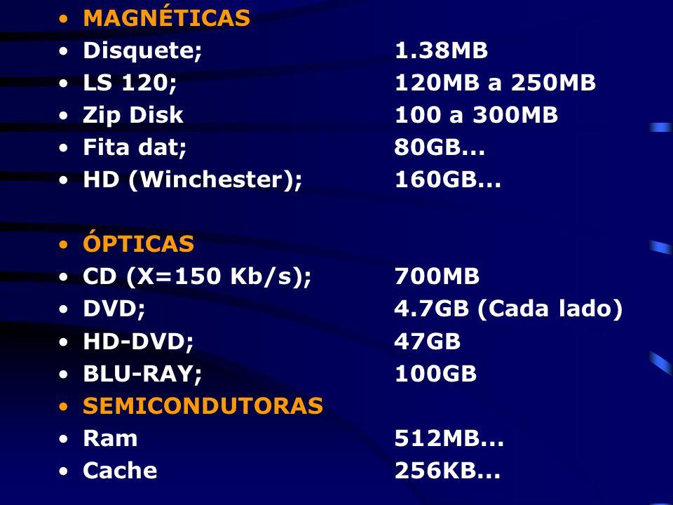 Múltiplos do Byte: 2 10 Byte = 1024 Bytes = 1 Kilobyte; 2 10 KB = 1024 Kbytes = 1 Megabyte; 2 10 MB = 1024 Mbytes= 1 Gigabyte; 2 10 GB = 1024 Gbytes=