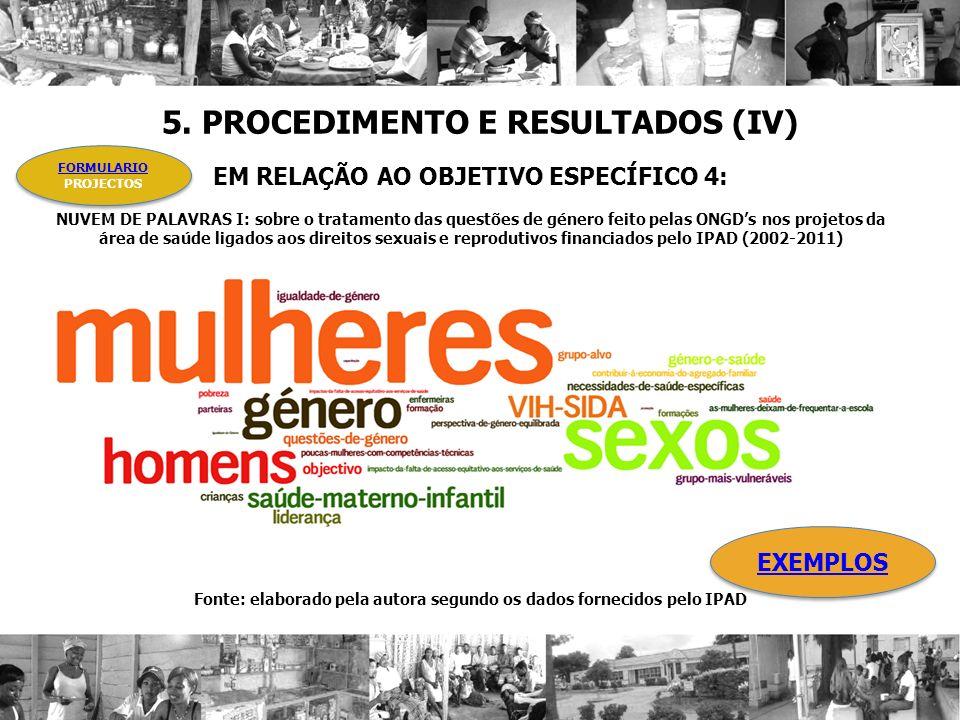 5. PROCEDIMENTO E RESULTADOS (IV) EM RELAÇÃO AO OBJETIVO ESPECÍFICO 4: NUVEM DE PALAVRAS I: sobre o tratamento das questões de género feito pelas ONGD