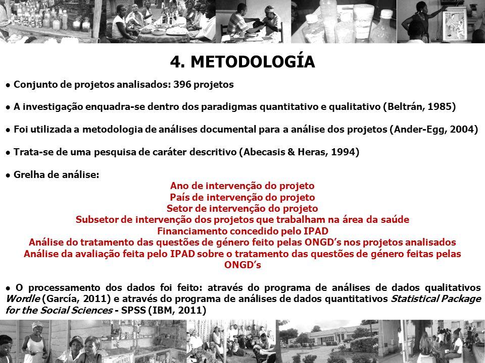 4. METODOLOGÍA Conjunto de projetos analisados: 396 projetos A investigação enquadra-se dentro dos paradigmas quantitativo e qualitativo (Beltrán, 198