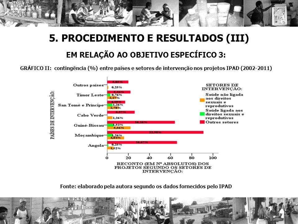 5. PROCEDIMENTO E RESULTADOS (III) EM RELAÇÃO AO OBJETIVO ESPECÍFICO 3: GRÁFICO II: contingência (%) entre países e setores de intervenção nos projeto