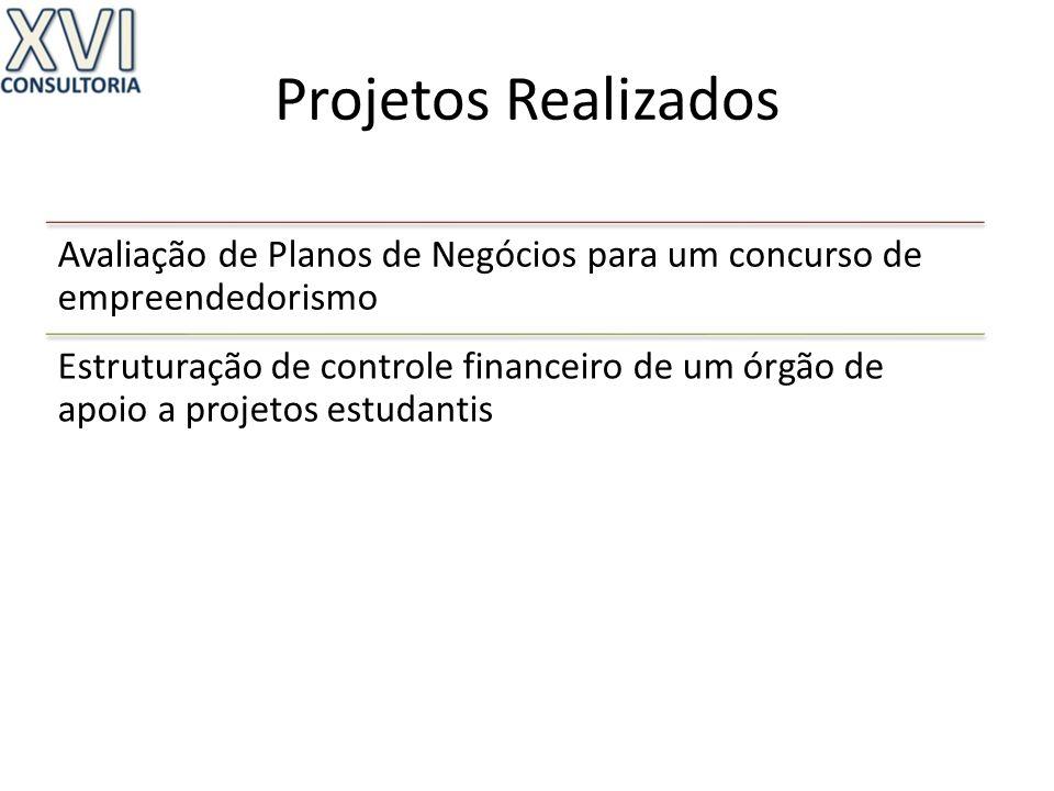 Projetos Realizados Avaliação de Planos de Negócios para um concurso de empreendedorismo Estruturação de controle financeiro de um órgão de apoio a pr
