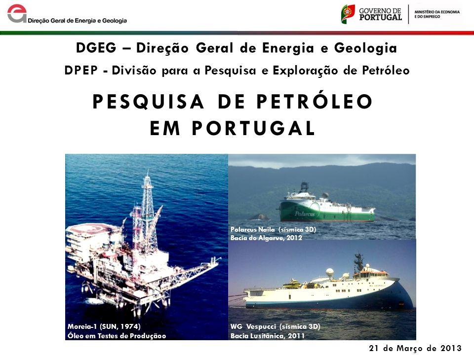 21 de Março de 2013 Polarcus Naila (sísmica 3D) Bacia do Algarve, 2012 Moreia-1 (SUN, 1974) Óleo em Testes de Produçãoo WG Vespucci (sísmica 3D) Bacia