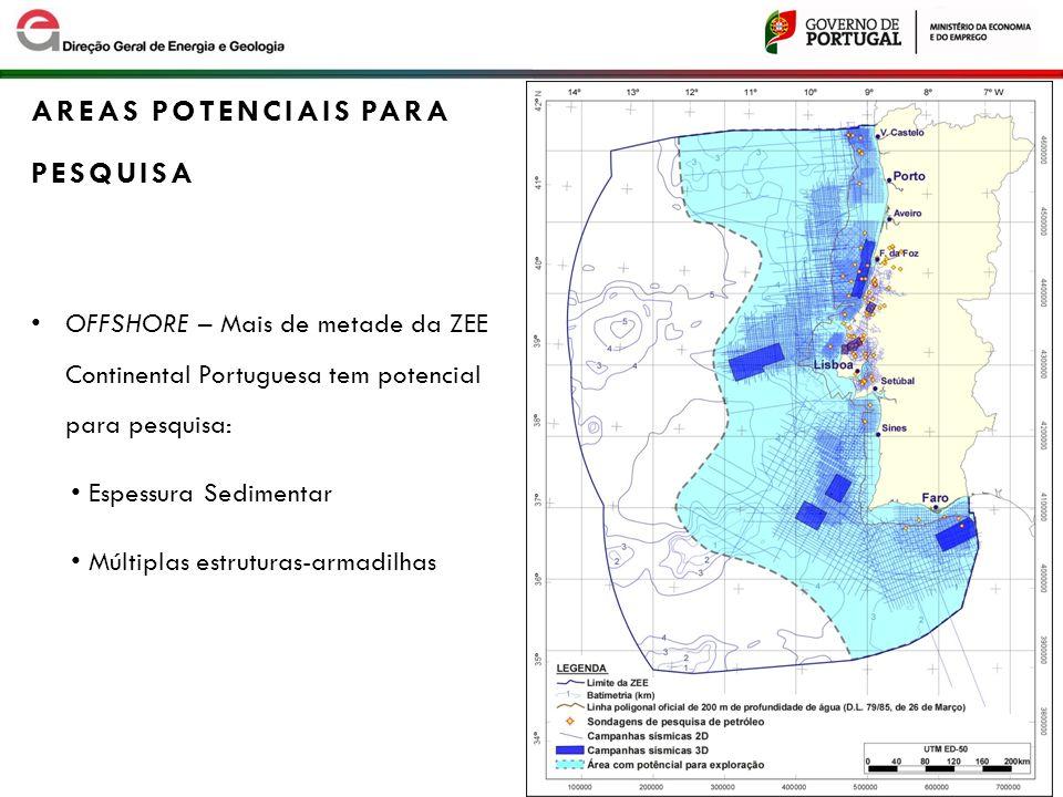 OFFSHORE – Mais de metade da ZEE Continental Portuguesa tem potencial para pesquisa: Espessura Sedimentar Múltiplas estruturas-armadilhas AREAS POTENC