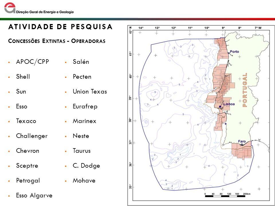 (1) Deep offshore > 200 m profundidade de água (2) Anteriormente detidas por HARDMAN/GALP/PARTEX (3) Anteriormente detidas por REPSOL/RWE ATIVIDADE DE PESQUISA S ITUAÇÃO A TUAL - C ONCESSÕES MOHAVE OIL & GAS * 6 Concessões onshore e offshore - Bacia Lusitânica MOHAVE * / GALP 1 Concessão onshore - Bacia Lusitânica ORACLE * 1 Concessão onshore - Bacia Lusitânica PETROBRAS* / GALP / REPSOL / PARTEX 4 Concessões deep offshore (1) - Bacia de Peniche PETROBRAS* / GALP (2) 3 Concessões deep offshore - Bacia do Alentejo REPSOL* / PARTEX (3) 2 Concessions deep offshore - Bacia do Algarve REPSOL / PARTEX 3 Licenças deep offshore - Bacia do Algarve CHARGE OIL 2 Licenças deep offshore - Bacia do Algarve (em processo de atribuição) S ITUAÇÃO A TUAL - L ICENÇAS DE A VALIAÇÃO P RÉVIA * Operadoras
