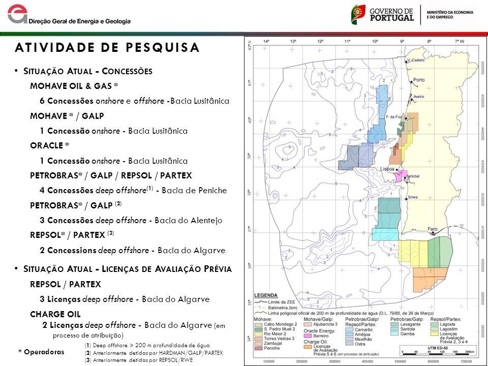 (1) Deep offshore > 200 m profundidade de água (2) Anteriormente detidas por HARDMAN/GALP/PARTEX (3) Anteriormente detidas por REPSOL/RWE ATIVIDADE DE