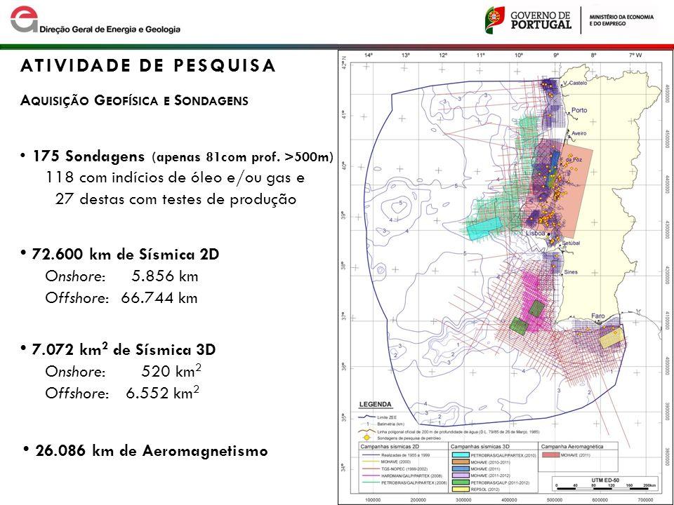 ATIVIDADE DE PESQUISA S ONDAGENS COM I NDÍCIOS MAIS S IGNIFICATIVOS