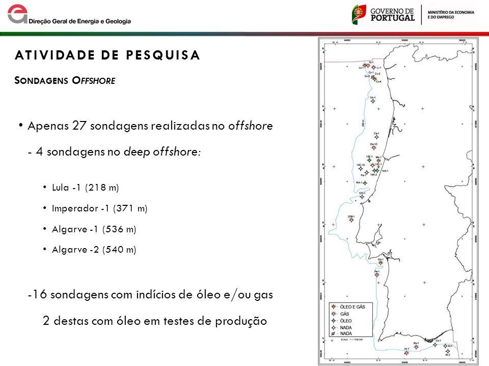 8 ATIVIDADE DE PESQUISA S ONDAGENS O FFSHORE Apenas 27 sondagens realizadas no offshore - 4 sondagens no deep offshore: Lula -1 (218 m) Imperador -1 (