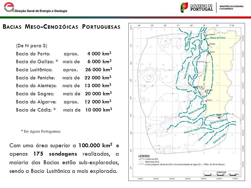 (De N para S) Bacia do Porto: aprox. 4 000 km 2 Bacia da Galiza: * mais de 6 000 km 2 Bacia Lusitânica: aprox. 26 000 km 2 Bacia de Peniche: mais de 2