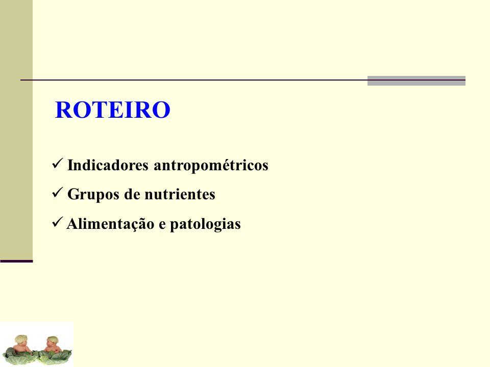 Indicadores antropométricos Grupos de nutrientes Alimentação e patologias ROTEIRO