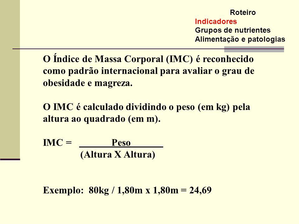 Roteiro Indicadores Grupos de nutrientes Alimentação e patologias O Índice de Massa Corporal (IMC) é reconhecido como padrão internacional para avalia
