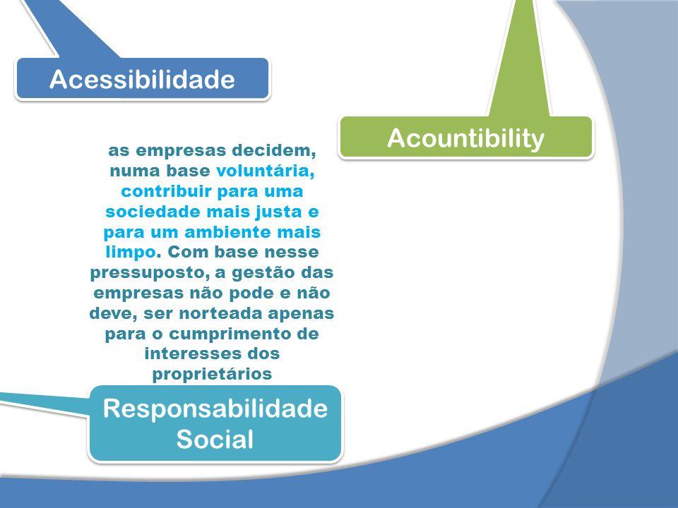 Acessibilidade Acountibility Responsabilidade Social as empresas decidem, numa base voluntária, contribuir para uma sociedade mais justa e para um ambiente mais limpo.