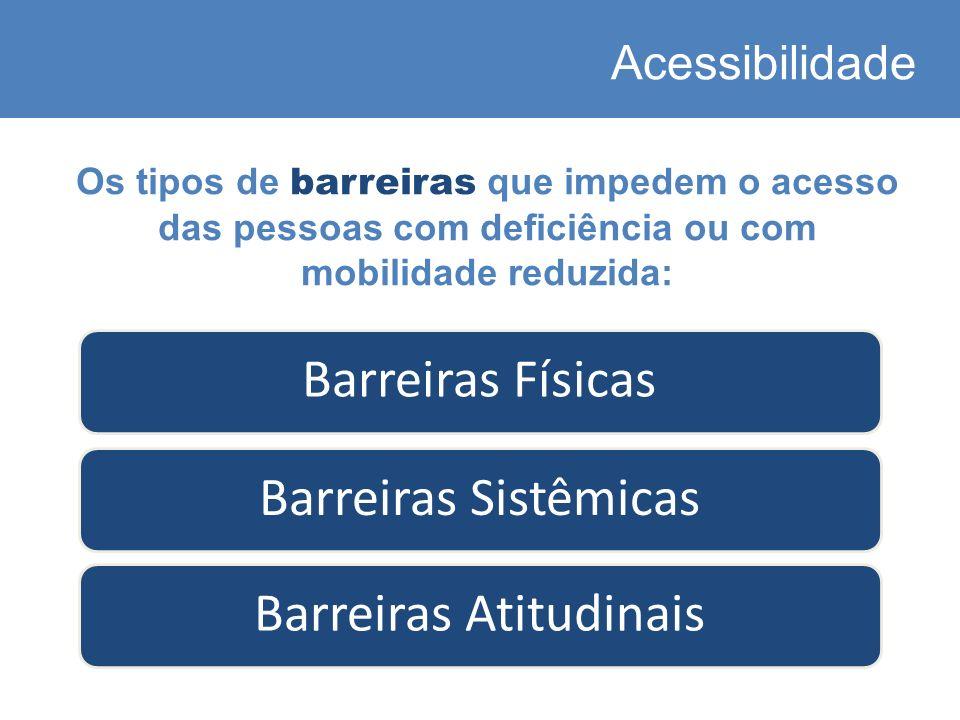 Acessibilidade Os tipos de barreiras que impedem o acesso das pessoas com deficiência ou com mobilidade reduzida: