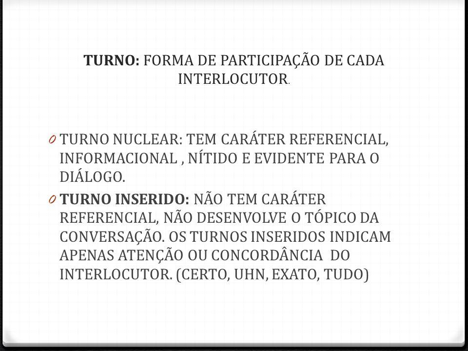 TURNO: FORMA DE PARTICIPAÇÃO DE CADA INTERLOCUTOR. 0 TURNO NUCLEAR: TEM CARÁTER REFERENCIAL, INFORMACIONAL, NÍTIDO E EVIDENTE PARA O DIÁLOGO. 0 TURNO